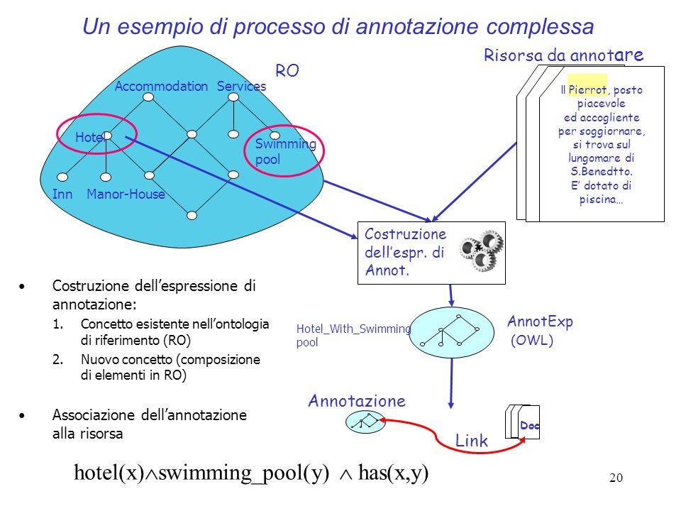 Un esempio di processo di annotazione complessa