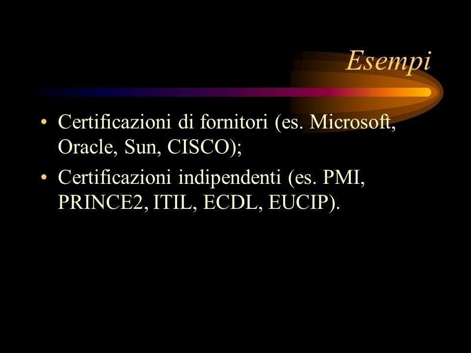 Esempi Certificazioni di fornitori (es.