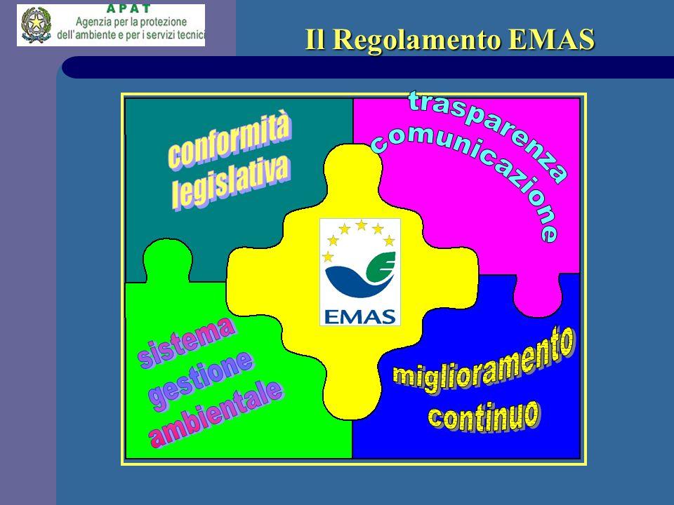 Il Regolamento EMAS conformità legislativa trasparenza comunicazione