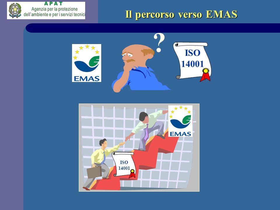 Il percorso verso EMAS ISO 14001