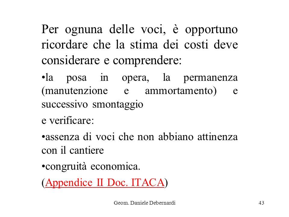 Geom. Daniele Debernardi