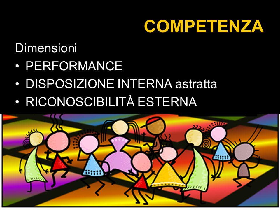 COMPETENZA Dimensioni PERFORMANCE DISPOSIZIONE INTERNA astratta