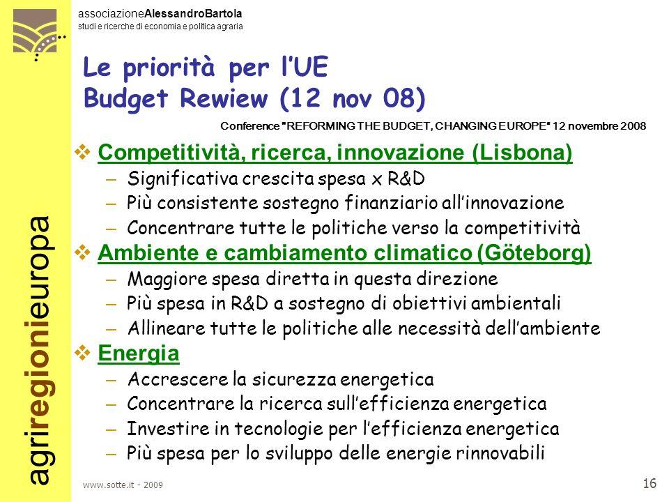 Le priorità per l'UE Budget Rewiew (12 nov 08)
