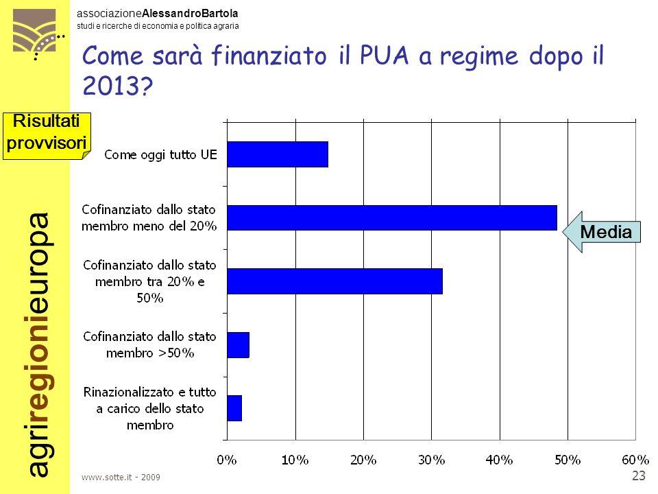 Come sarà finanziato il PUA a regime dopo il 2013