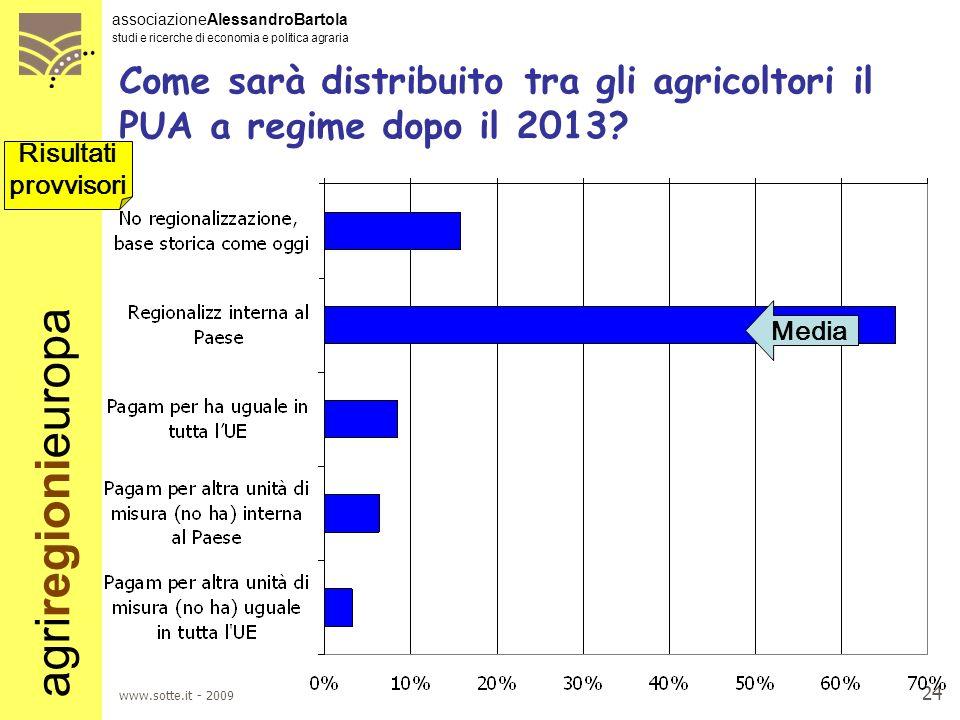 Come sarà distribuito tra gli agricoltori il PUA a regime dopo il 2013
