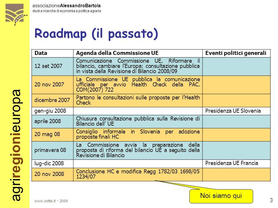 Roadmap (il passato) Noi siamo qui Data Agenda della Commissione UE