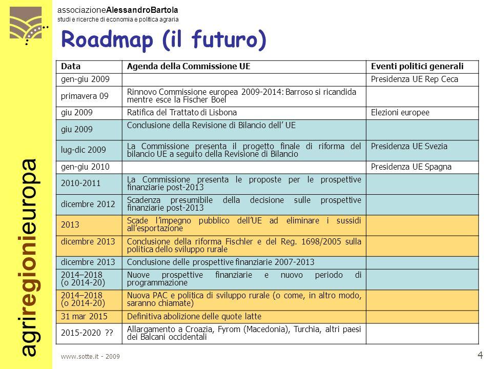 Roadmap (il futuro) Data Agenda della Commissione UE