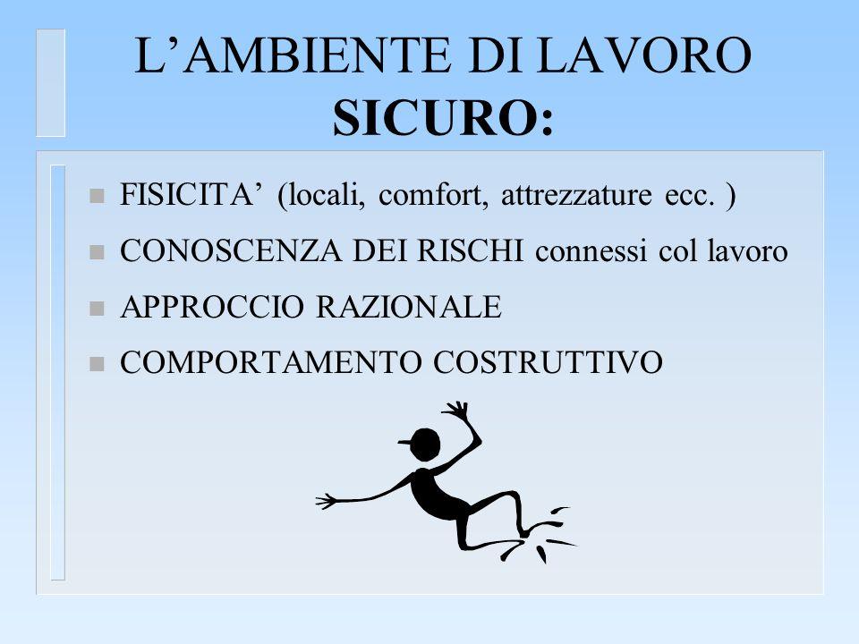 L'AMBIENTE DI LAVORO SICURO: