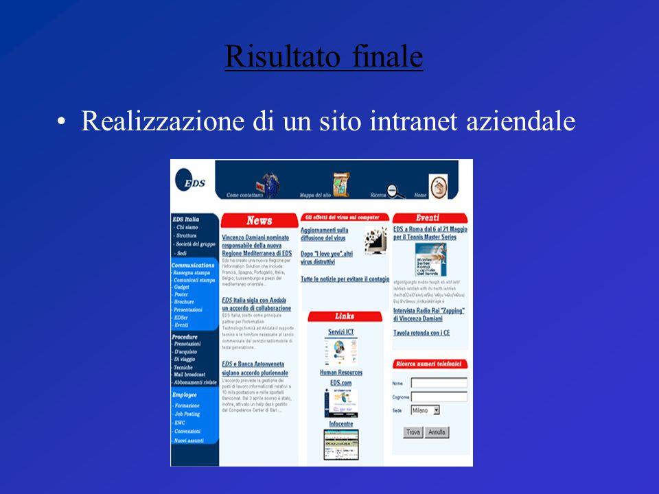 Risultato finale Realizzazione di un sito intranet aziendale