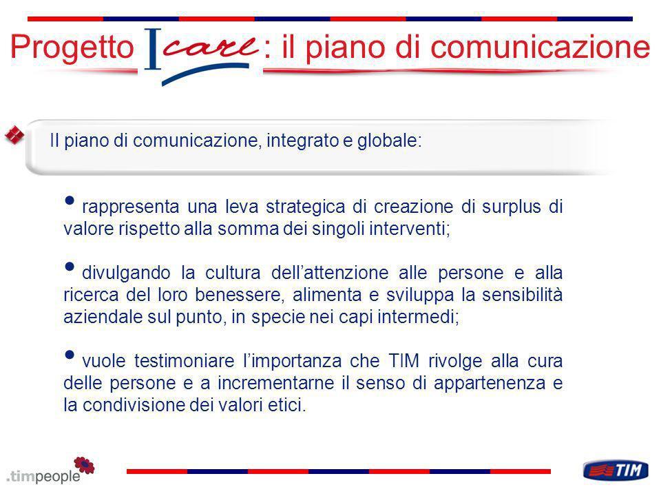 Progetto : il piano di comunicazione