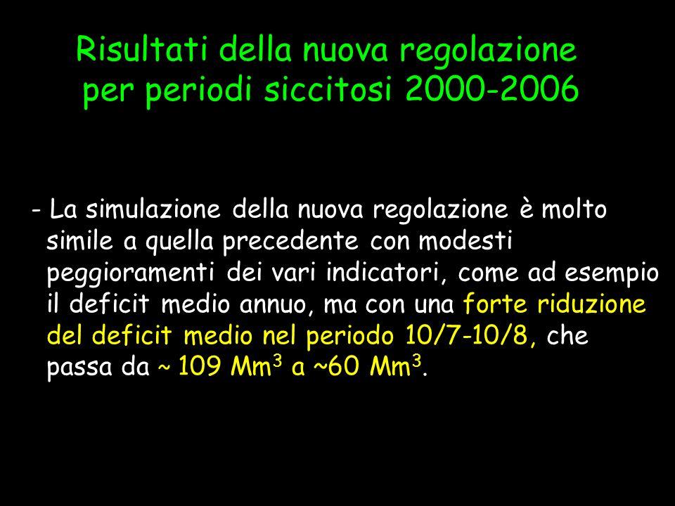 Risultati della nuova regolazione per periodi siccitosi 2000-2006