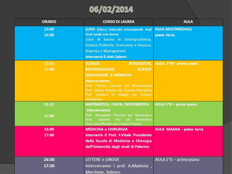 06/02/2014 ORARIO. CORSO DI LAUREA. AULA. 15:00. 16:00. LUISS (Libera Università Internazionale degli Studi Sociali sede Roma):