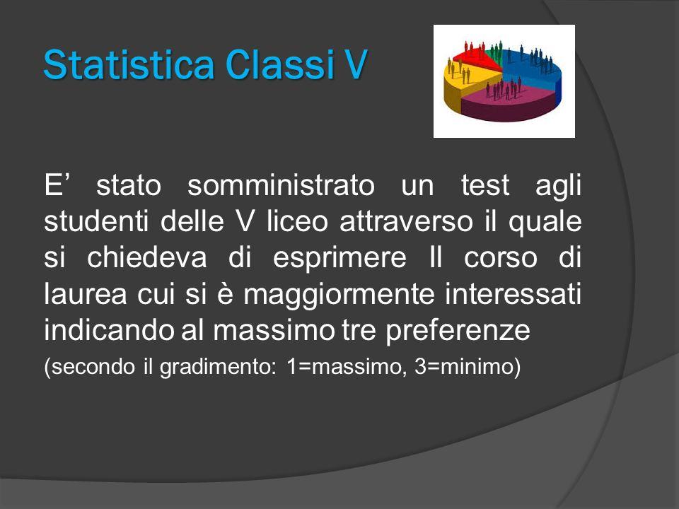 Statistica Classi V