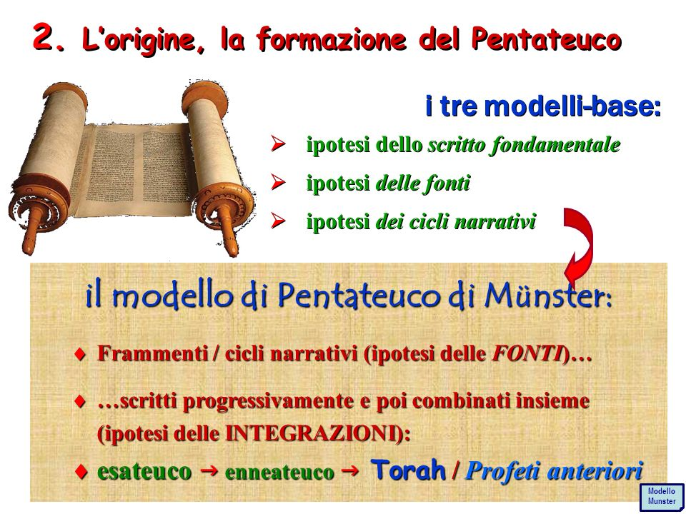il modello di Pentateuco di Münster: