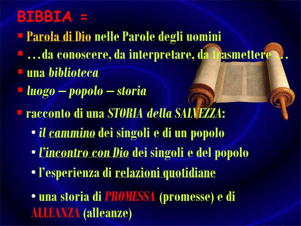 BIBBIA = Parola di Dio nelle Parole degli uomini. …da conoscere, da interpretare, da trasmettere …