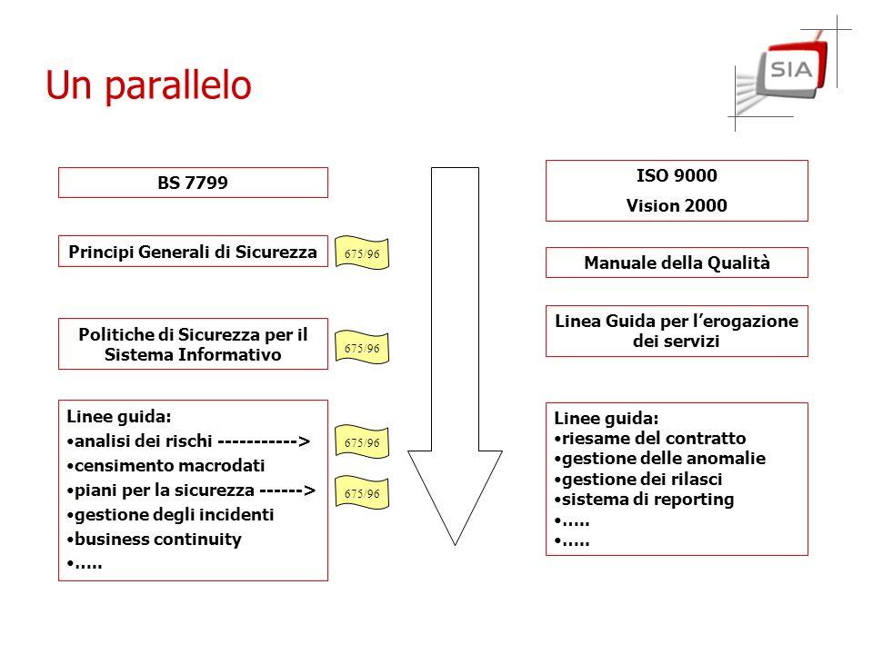 Un parallelo ISO 9000 BS 7799 Vision 2000