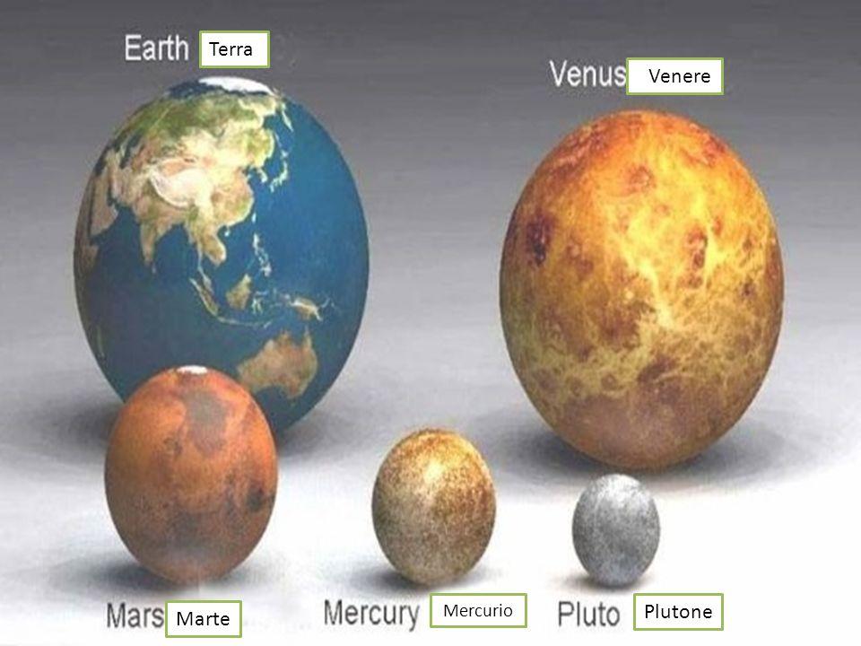 Terra Venere Plutone Marte Mercurio