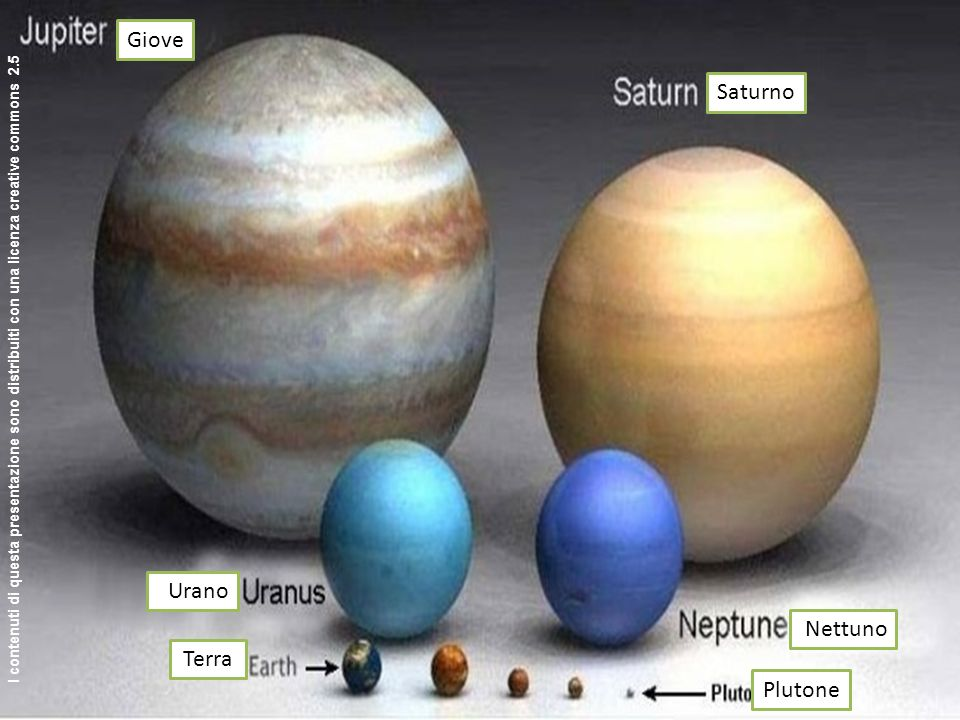 Giove Saturno http://www.bertc.com/subfour/truth/images/awesome1.jpg