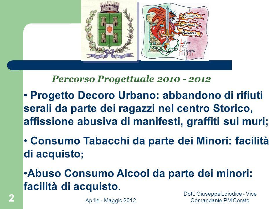 Percorso Progettuale 2010 - 2012