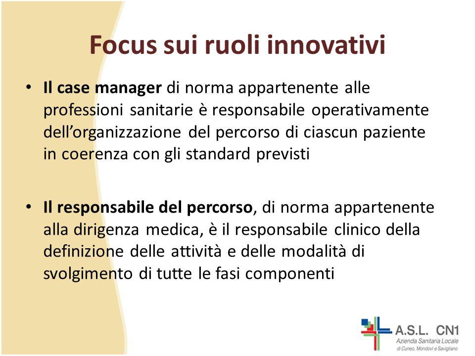 Focus sui ruoli innovativi
