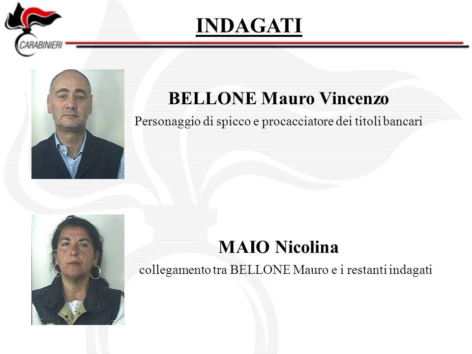 BELLONE Mauro Vincenzo