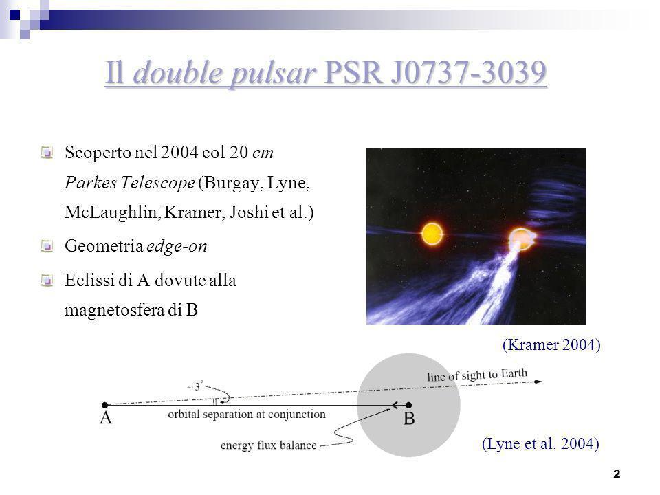 Il double pulsar PSR J0737-3039 Scoperto nel 2004 col 20 cm Parkes Telescope (Burgay, Lyne, McLaughlin, Kramer, Joshi et al.)