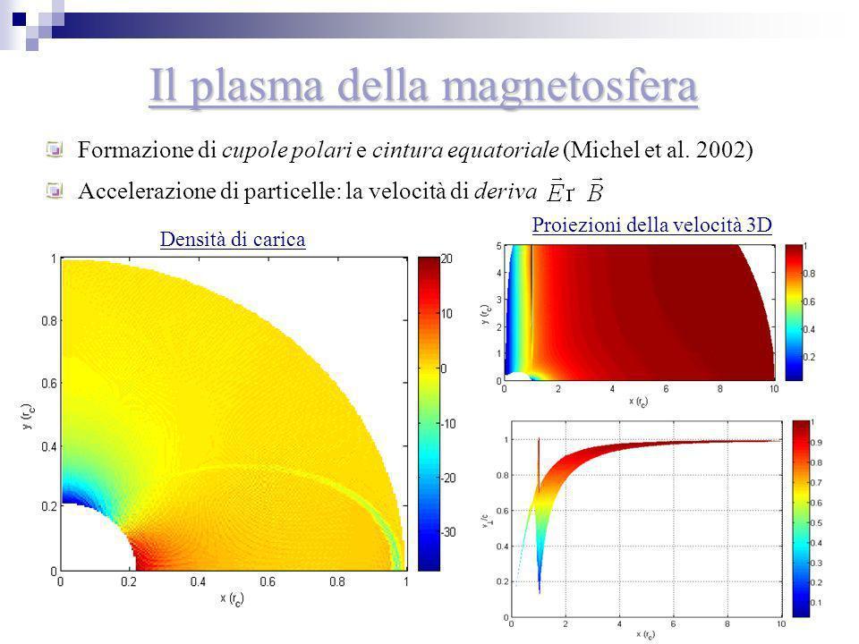 Il plasma della magnetosfera