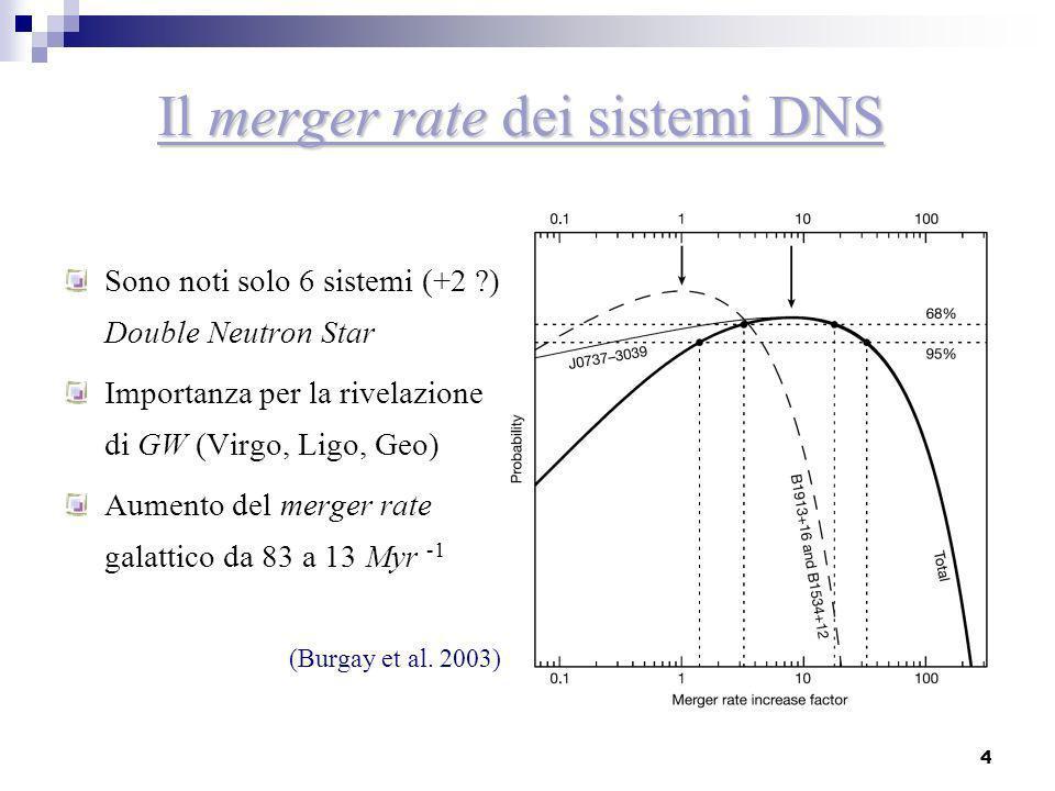 Il merger rate dei sistemi DNS