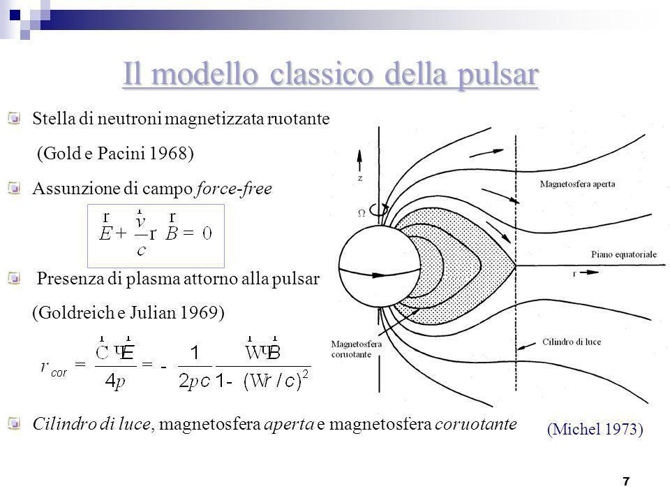 Il modello classico della pulsar