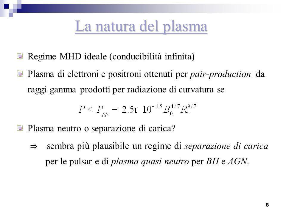 La natura del plasma Regime MHD ideale (conducibilità infinita)
