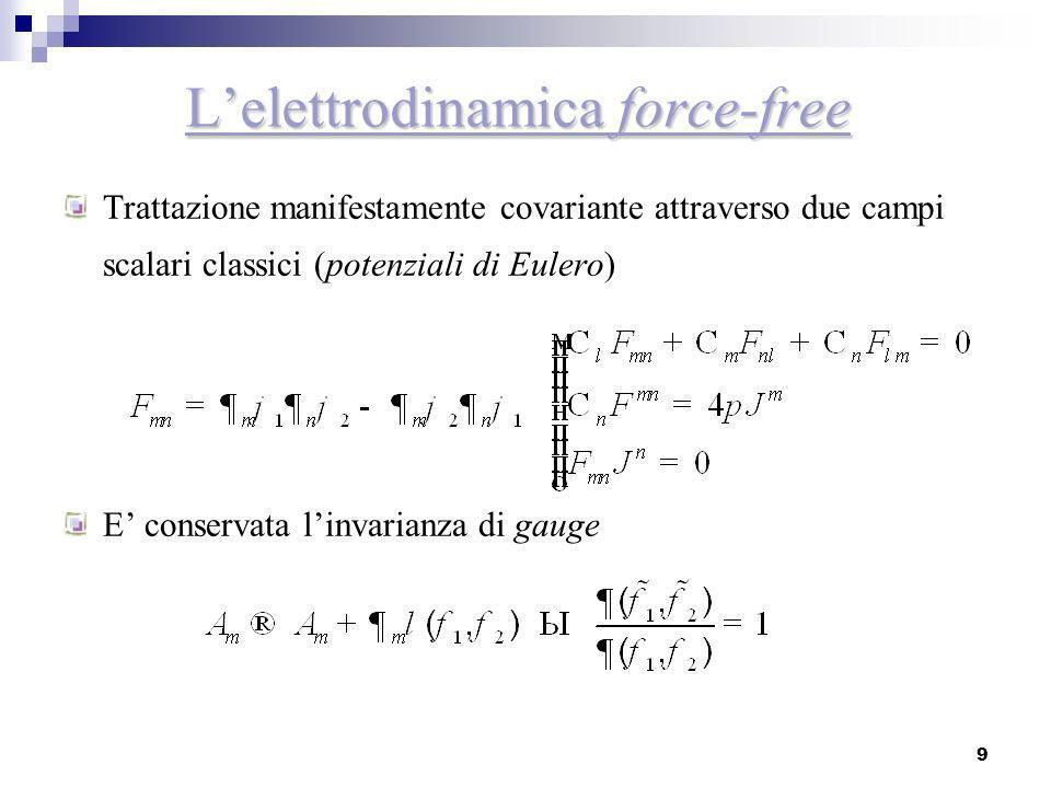 L'elettrodinamica force-free
