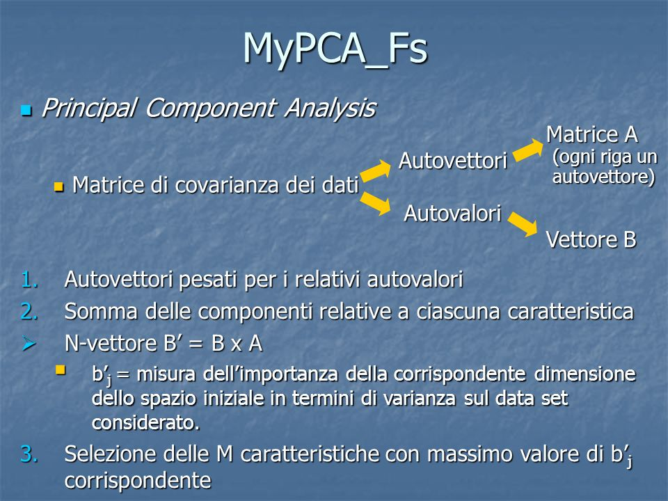 MyPCA_Fs Principal Component Analysis