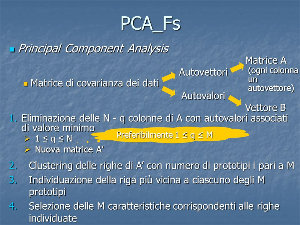 PCA_Fs Principal Component Analysis