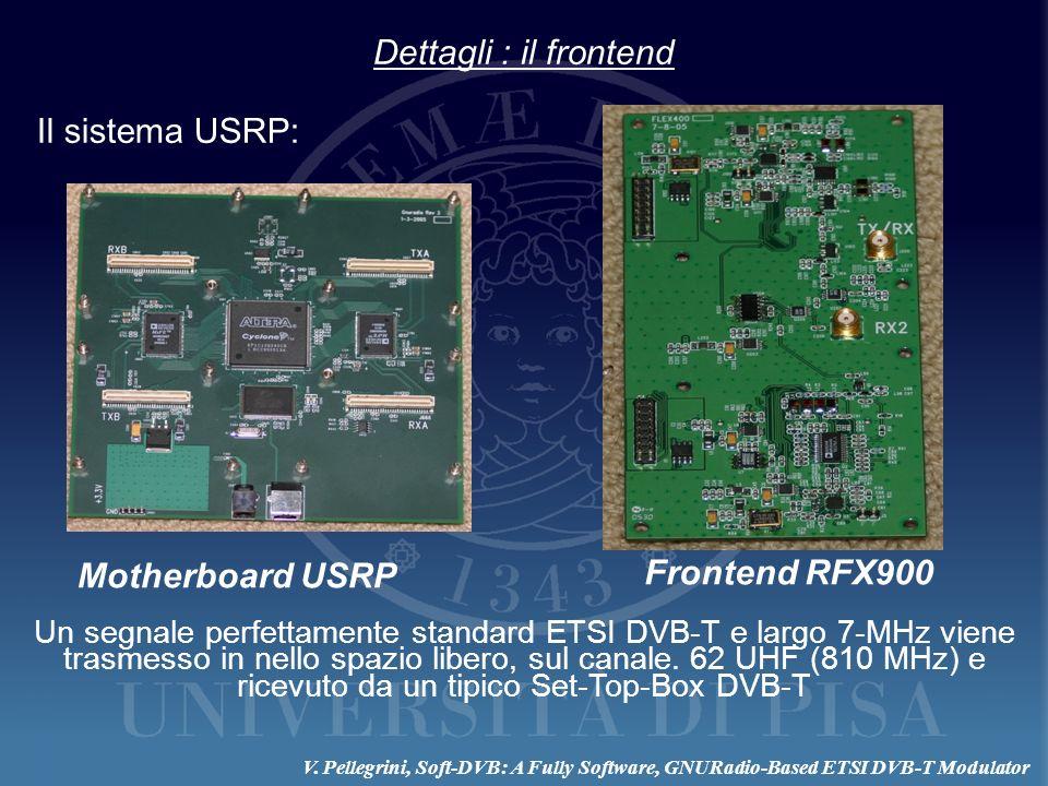 Motherboard USRP Frontend RFX900