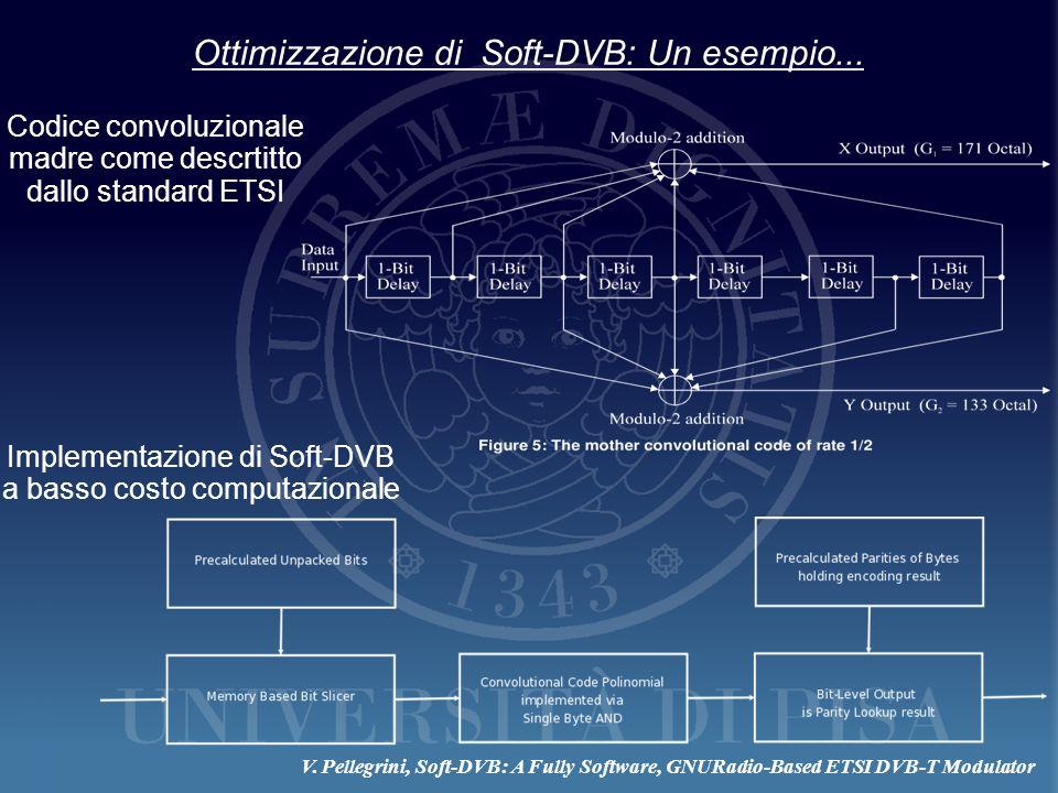 Ottimizzazione di Soft-DVB: Un esempio...