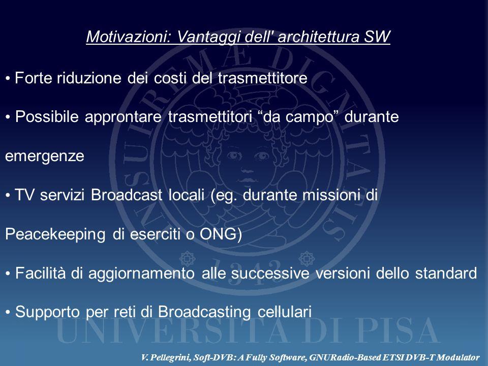 Motivazioni: Vantaggi dell architettura SW