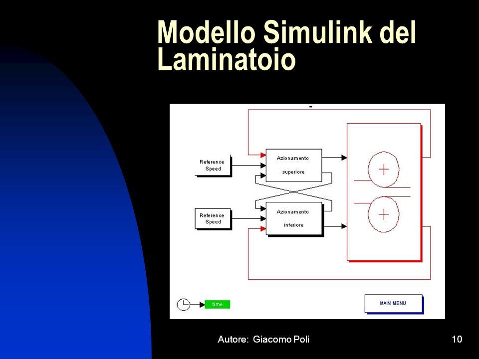 Modello Simulink del Laminatoio