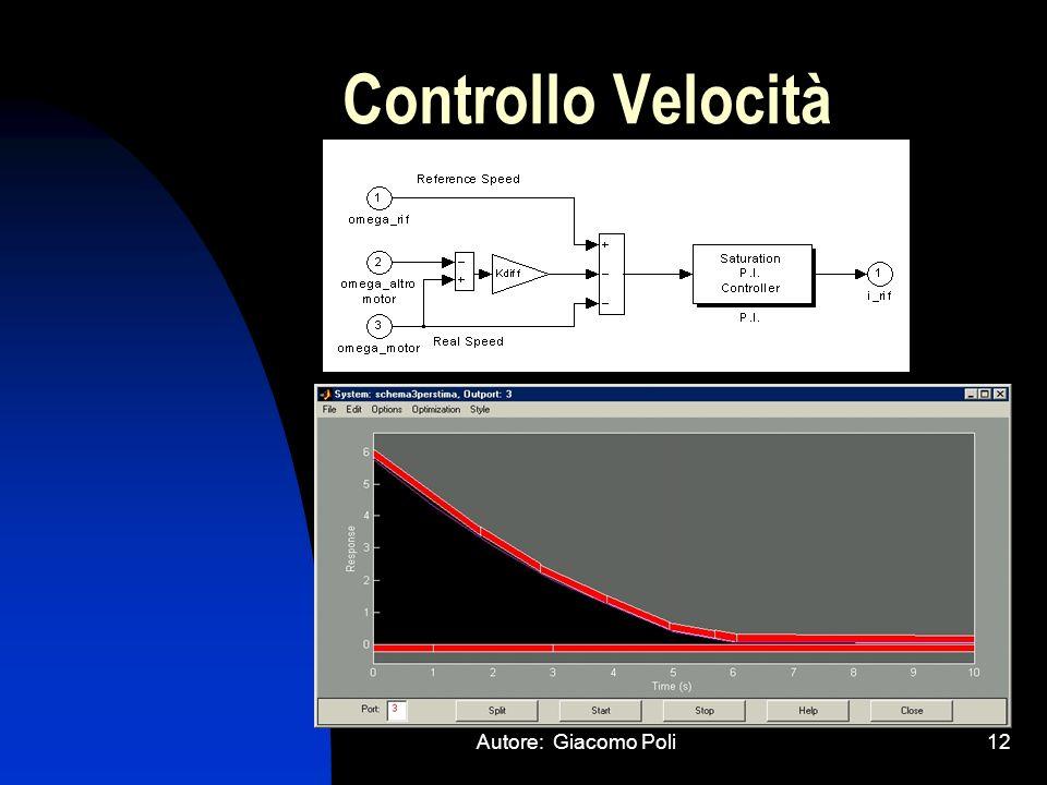 Controllo Velocità Autore: Giacomo Poli