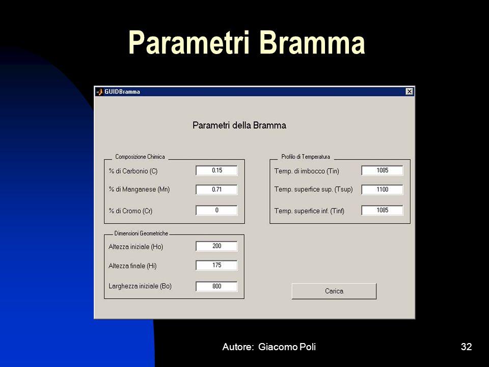 Parametri Bramma Autore: Giacomo Poli