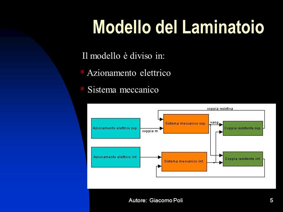 Modello del Laminatoio