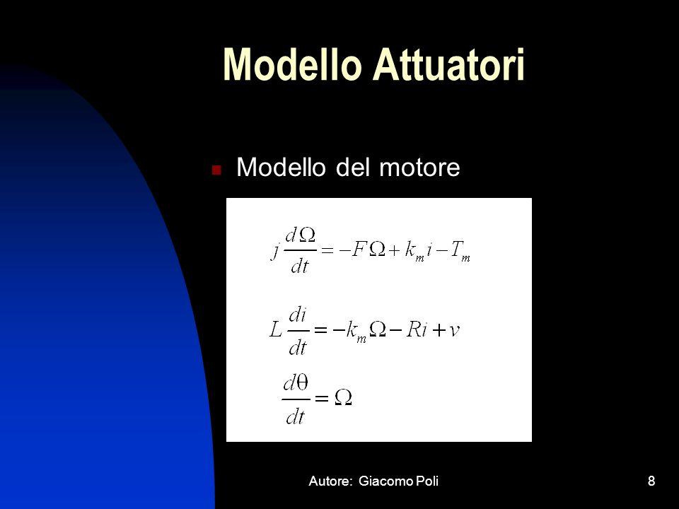 Modello Attuatori Modello del motore Autore: Giacomo Poli