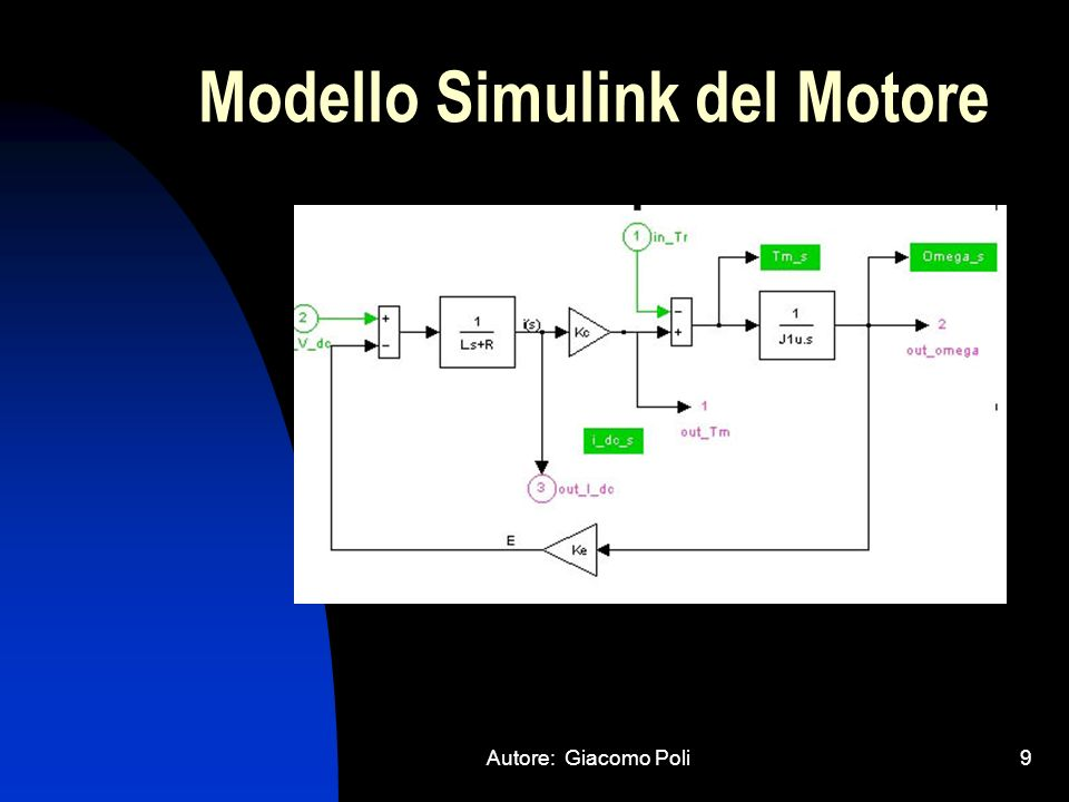 Modello Simulink del Motore