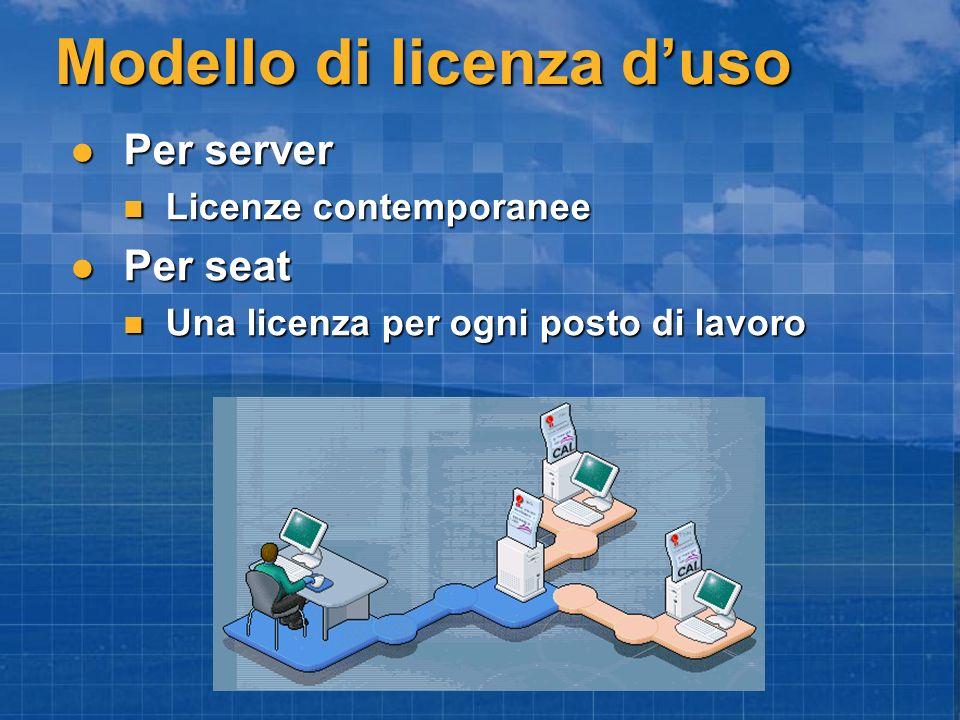 Modello di licenza d'uso