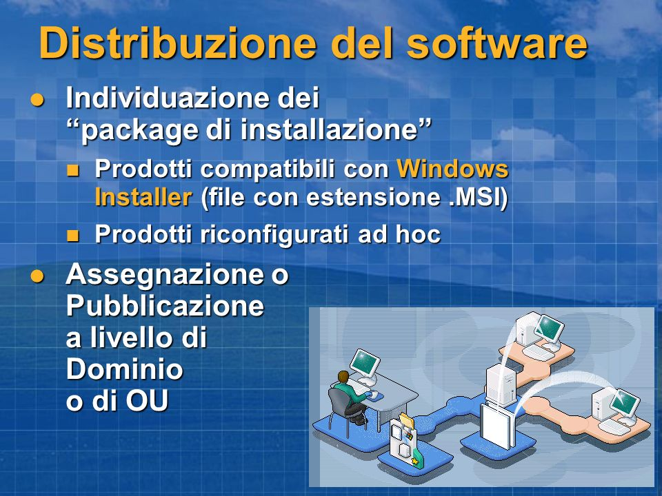 Distribuzione del software