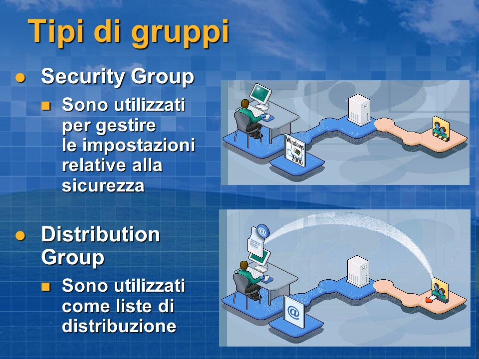 Tipi di gruppi Security Group Distribution Group