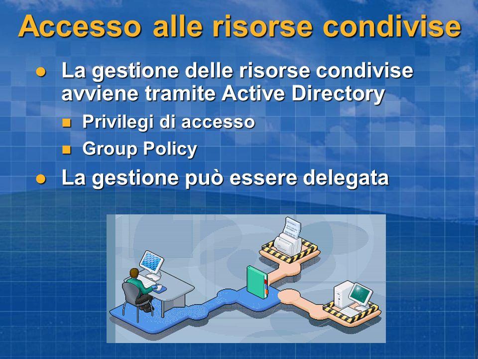 Accesso alle risorse condivise