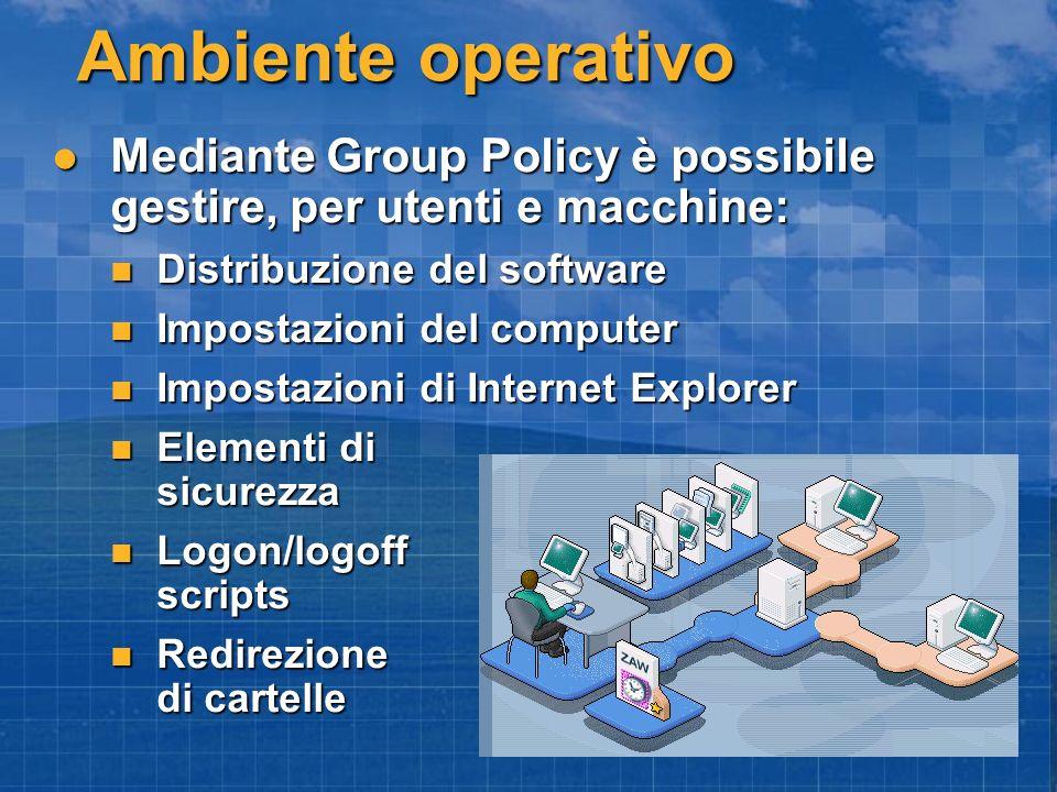 Ambiente operativo Mediante Group Policy è possibile gestire, per utenti e macchine: Distribuzione del software.