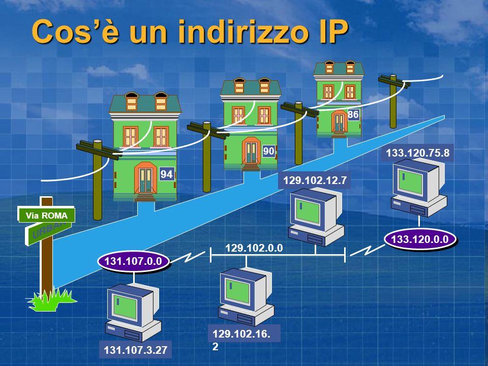 Cos'è un indirizzo IP 133.120.75.8. 86. 131.107.0.0. 131.107.3.27. 133.120.0.0. 129.102.12.7. 129.102.0.0.