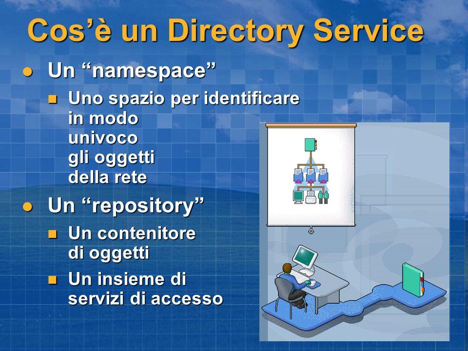 Cos'è un Directory Service