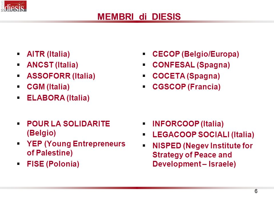 MEMBRI di DIESIS AITR (Italia) ANCST (Italia) ASSOFORR (Italia)